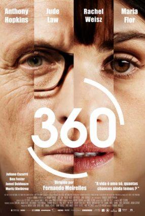 Cartaz do filme 360